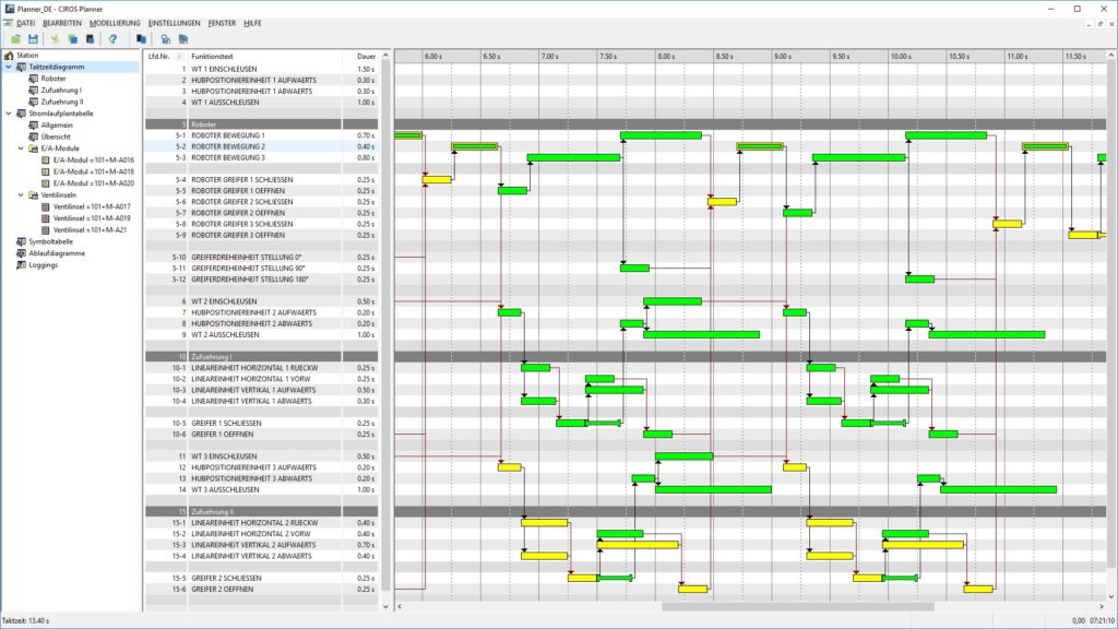 CIROS_Planner_Cycle_Time_Diagram